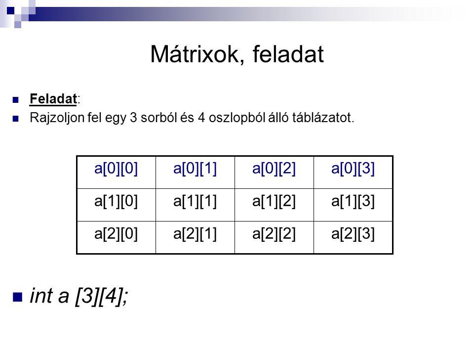 Mátrixok, feladat int a [3][4]; a[2][3] a[2][2] a[2][1] a[2][0]
